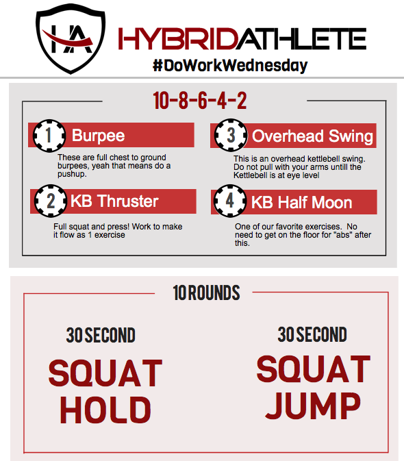 hybid athlete workout graphic