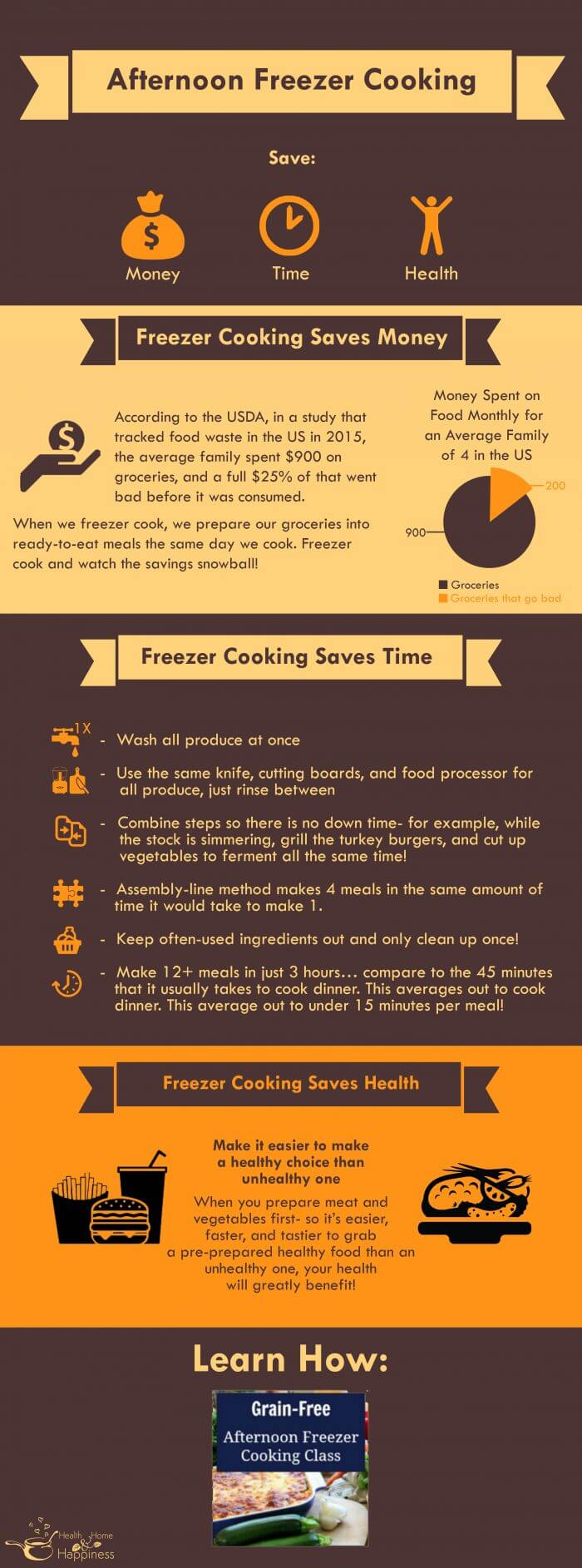 afternoon-freezer-cooking-benefits