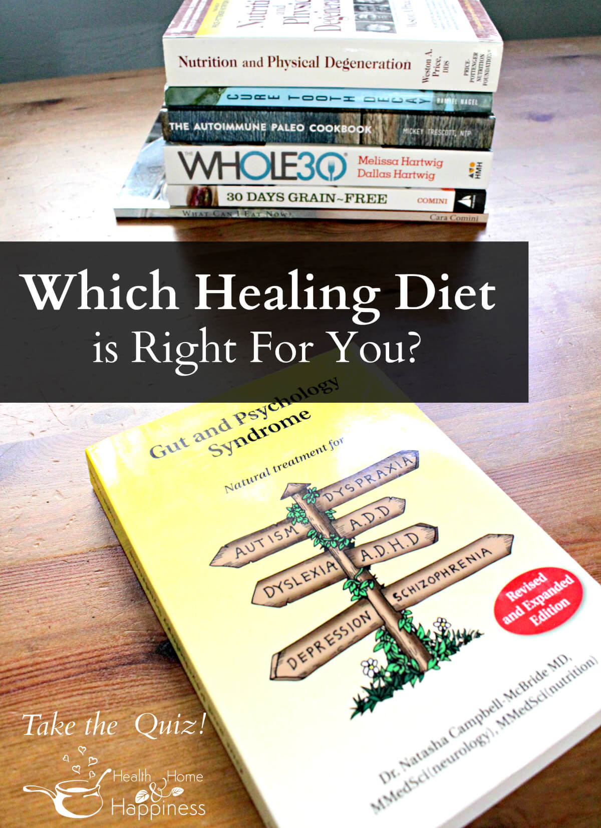 Which Healing Diet is Right For You?