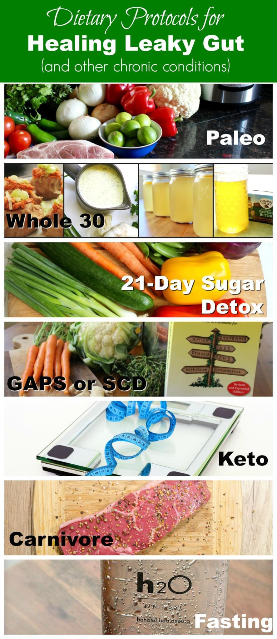 Leaky Gut Treatment through dietary protocols: 6 Healing