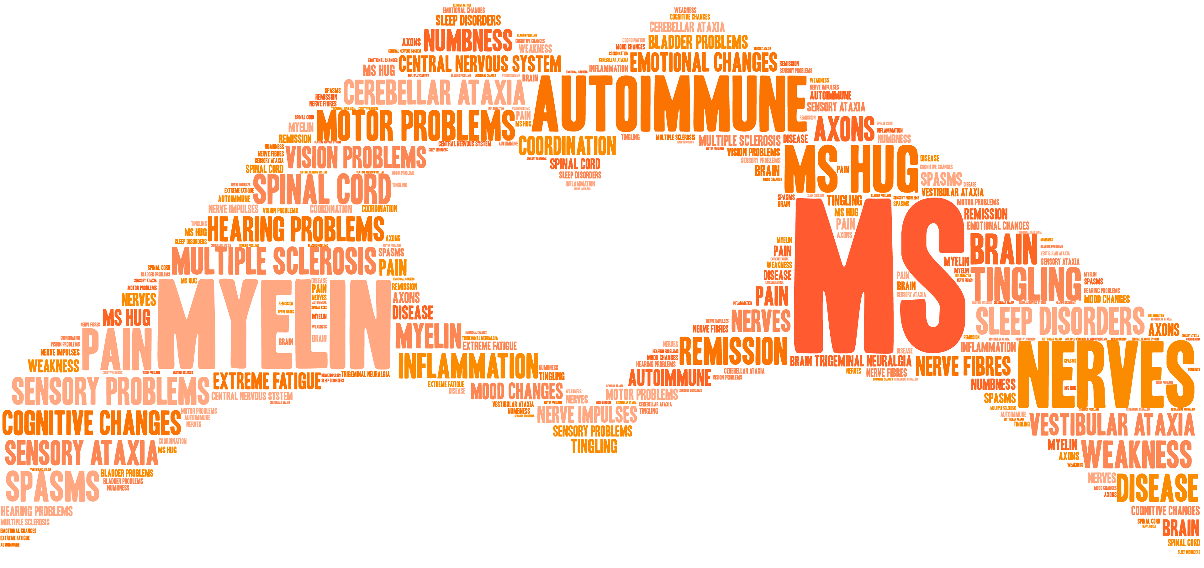 The role of heavy metals in autoimmunity (and how to treat)