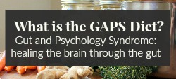 what-is-gaps